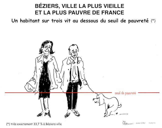 Pauvre Eau de Béziers!